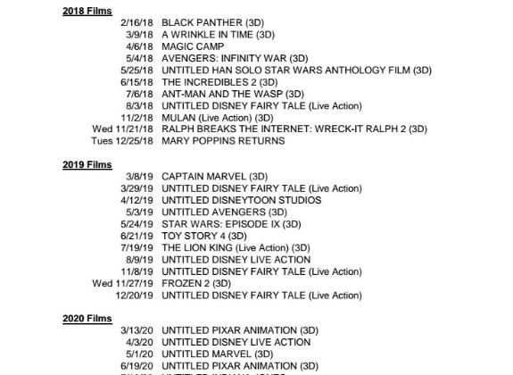 Walt Disney Studios Motion Pictures Release Schedule For The Next Four Years! @DisneyStudios